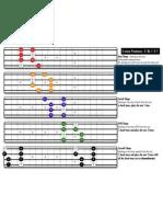 PentaTonic Diagrams for Electric Bass