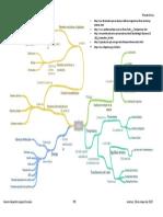 mapa termodinamica.docx