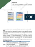 Sublineas investigación ADFU