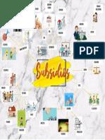 Mapa Mental Subsidios