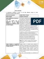 Apéndice 1. Psicopatologia paso 3.doc