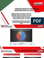 ANALISIS PRACTICA PROFESIONAL I B.pptx