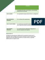 341796053-actividad-1-SENA-ANALISIS-FINANCIERO-2017.docx