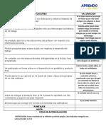 ARGUMENTAMOS ACERCA DE LA IMPORTANCIA DE AUTORREGULAR LAS EMOCIONES (2)