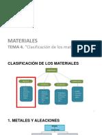 TEMA 4. Clasificación de los materiales
