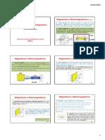 2020-1 REVISAO ELETROMAG V1 Eletrotecnica Aplicada a Engenharia Quimica.pdf