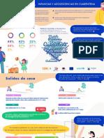 Consulta Infancias y Adolescencias en Cuarentena, Uruguay 2020