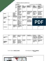 (1) Assignment No 1 - PLLP Matrix (1)