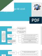 Decreto 390 de 2016 -Depositos