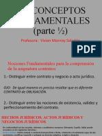 1A Nociones Fundamentales (2020-1).pptx