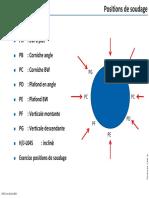 22b-Positions de soudage.pdf