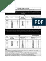 pdf-Industrial-Cables-LP-No-01-Dtd-1st-September-2016