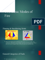 Two-Basic-Modes-of-Fire