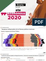 México Evalúa  Paquete_Economico.pdf