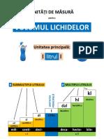 unitati_masura_volum_lichide-2.pdf