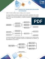 T4. Taller - laboratorio Modelos de Asignacion evaluacion de escenarios_Liz_fernandez