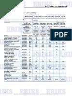 eriks - composites epratex phenol.pdf
