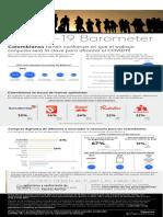 Comunicado. 68% de Los Colombianos Aprueba Las Acciones Del Gobierno, Barometer Covid-19 División Insights de Kantar