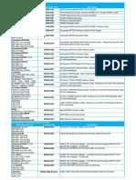 hhmpi-full-capabilities-list-wfiwmezshiqw
