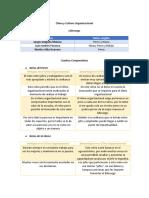 Clima y Cultura Organizacional TRABAJO REINOS