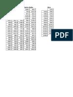 Practical Unit-1 Figures