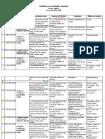 Planificarea-activităților-muzicale-grupa-mijlocie-an-școlar-2019-2020