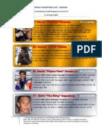 Pinoy Current Boxing World Champions PDF