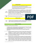 Definición de Eventos SISVECOS .pdf