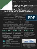 Infografia Grupo B