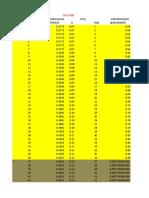 % de Absorcion Sandia Con Fertilizacion Base