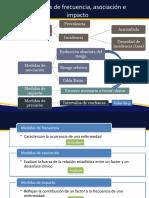 Medidas de asociación 2019-1.pptx