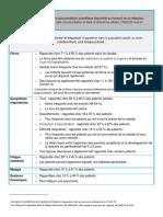 COVID-19 INESSS - Constats signes et symptômes