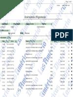 DAVID MAURICIO RIVERA Registro Migratorio Copy