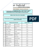 ordenprelAdm2015.pdf