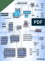 MAPA CONCEPTUAL DERIVADAS.pdf