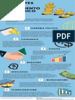 Infografía economía (1)