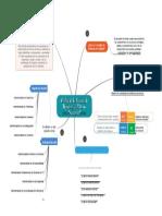 Analisis de procesos de negocio