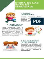 INFOGRAFÍA ESTRUCTURA GUÍA DE APRENDIZAJE (1).pdf