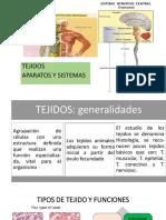 APARATOS Y SISTEMAS.pdf