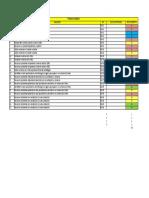 Claves y Habilidades Prueba Unidad I - 3° Basico - Matematica (Autoguardado)