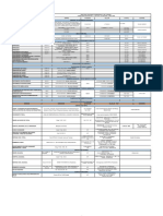 Directorio Telefónico de Emergencias GDF Floreña 15.05.2020 - Aliados