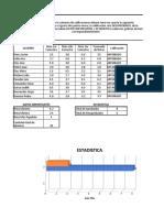 EVALUACION 2 - FUNCIONES, GRÁFICAS Y AUDITORIA