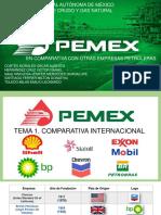 Pemex en comparación con otras empresas (1)