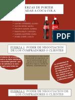 413871041-Coca-Cola-5-Fuerzas-de-Porter.pptx
