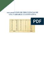 DISTRIBUCIÓN DE FRECUENCIA DE UNA VARIABLE CUANTITATIVA