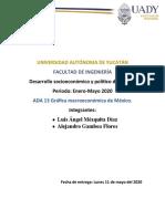 ADA 13 Gráfica macroeconómica de México .