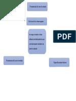 mapa conceptual agroclimatologia.docx