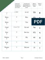 Hebrew Alphabet.pdf