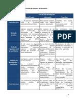Niveles de desempeño y evaluación de informes de laboratorio_jfmartinc (1) (1).pdf