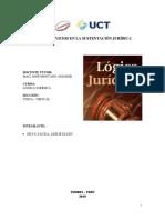 FALACIAS VICIOS SUSTENTACION JURIDICA